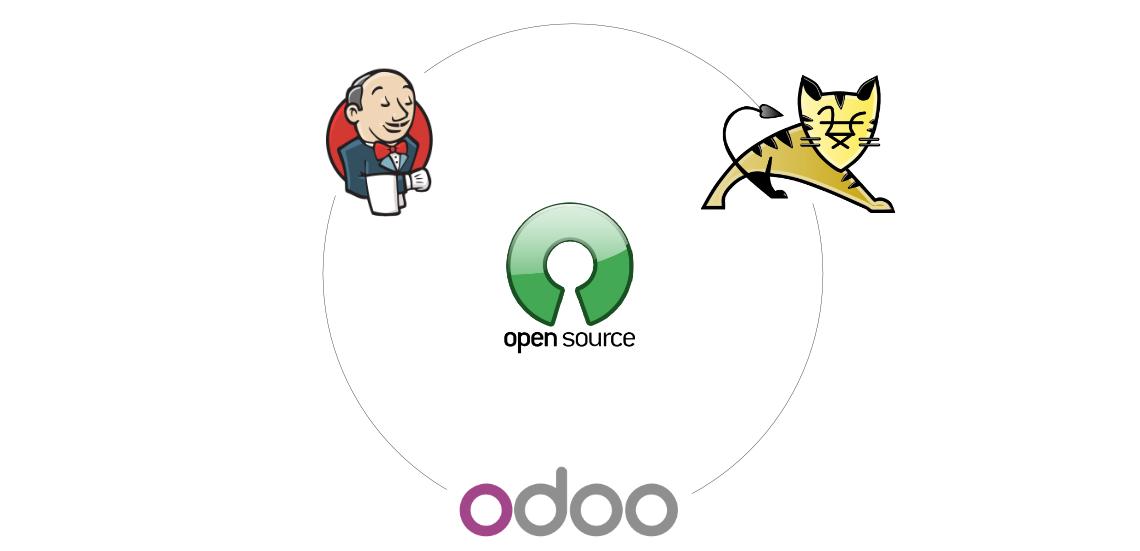 Docker Images Odoo (11.0), WJS (10.10.0) und LTJ (18.8.9) veröffentlicht